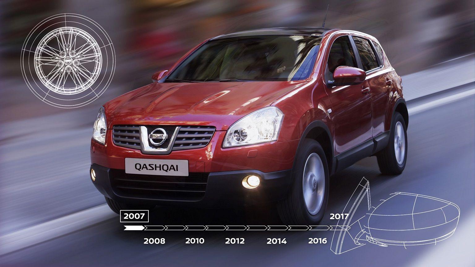 Qashqai иX-Trail стали самыми известными моделями Ниссан в Российской Федерации