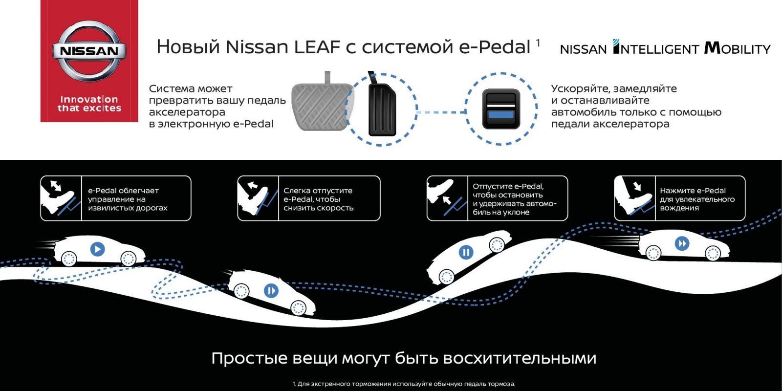 Педаль «газа» в Ниссан Leaf отберет функционал у«тормоза»